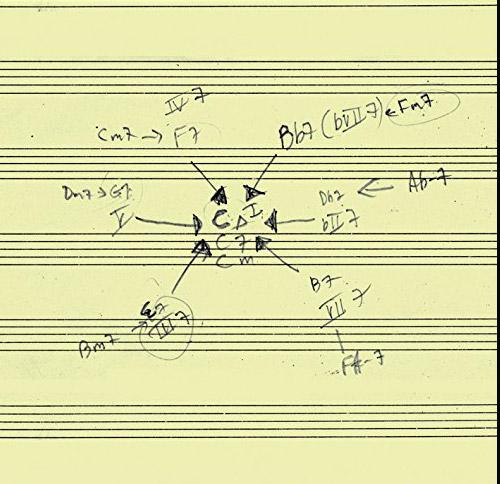 Schott, John: John Schott's Actual Trio (Tzadik)