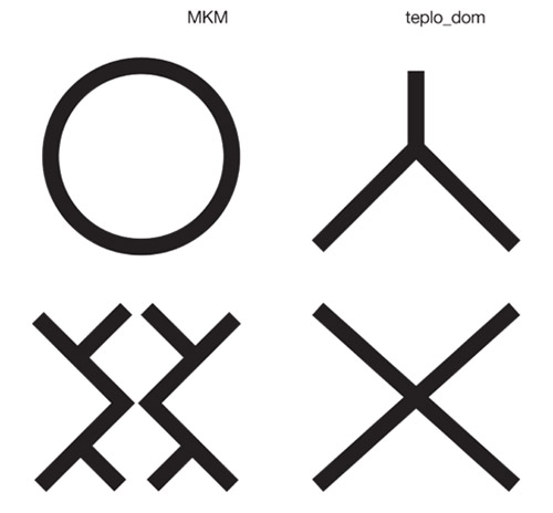 MKM (Muller / Kahn / Moslang): Teplo_Dom (Mikroton Recordings)
