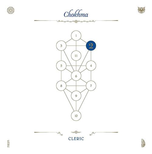 on sale cc02e 874d6 Cleric (John Zorn - Masada Book 3)  The Book Beri ah Vol