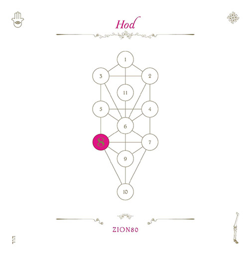 Zion80 (John Zorn): The Book Beri'ah Vol 8-HOD (Tzadik)