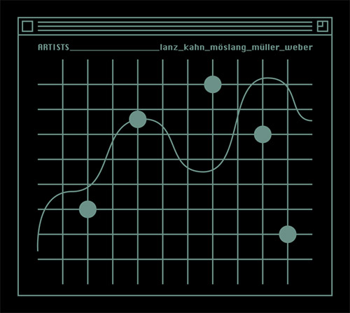 Lanz, Joke / Jason Kahn / Norbert Moslang / Gunter Muller / Christian Weber: kangaroo_kitchen [2 CDS (Mikroton Recordings)