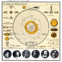 Sun Ra: The Heliocentric Worlds of Sun Ra Volume 2 [VINYL] (ESP-Disk)