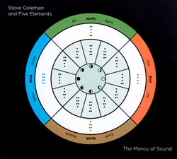 Coleman, Steve and Five Elements: The Mancy of Sound (Pi Recordings)