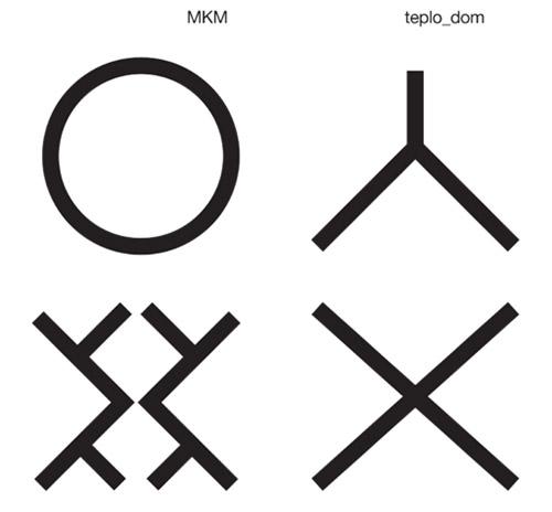 MKM (Muller / Kahn / Moslang): Teplo_Dom (Mikroton Recordings)