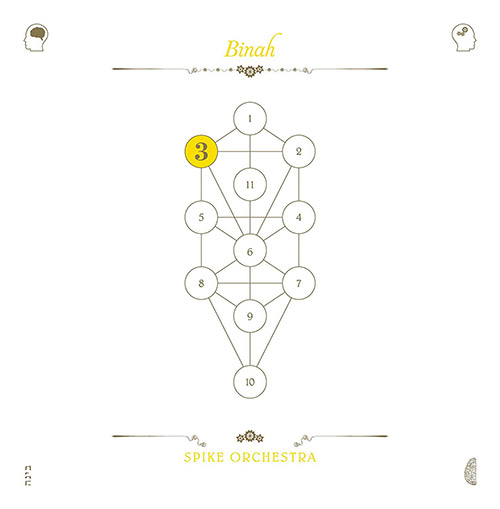 Spike Orchestra: The Book Beri'ah Vol 3 - Binah (Tzadik)