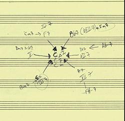 Schott, John: John Schott's Actual Trio