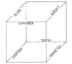Burr, Anthony / Charles Curtis: Chamber Music: Alvin Lucier & Morton Feldman