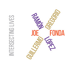Guillermo Gregorio / Joe Fonda / Ramon Lopez: Intersecting Lives (Listen! Foundation (Fundacja Sluchaj!))