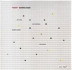 Transit (Arnal / Misterka / Radding / Wooley): Quadrologues